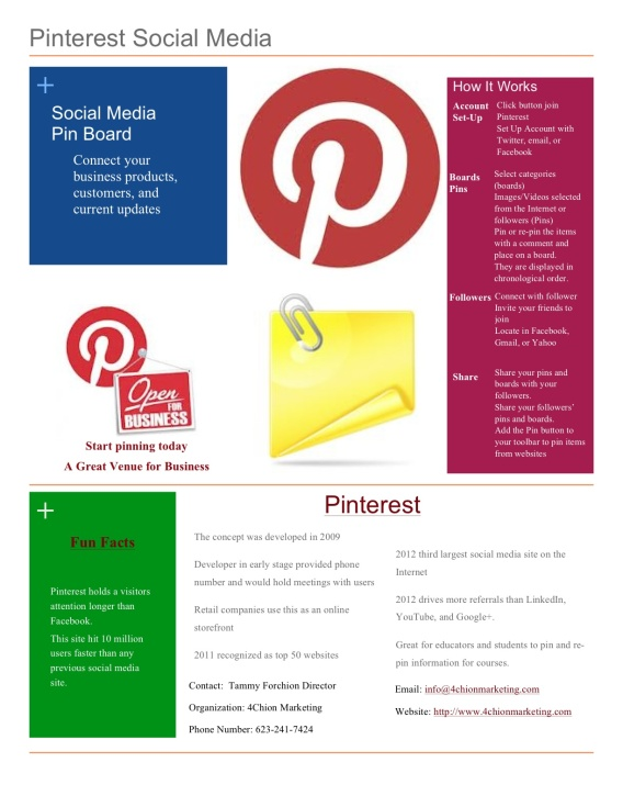 Pinterest Business Uses
