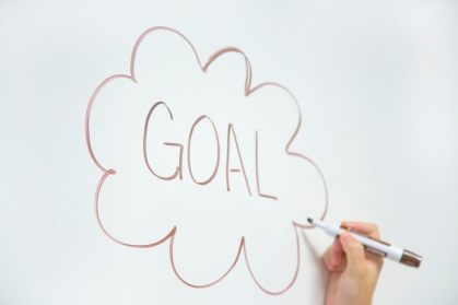 Resolutions and Goals
